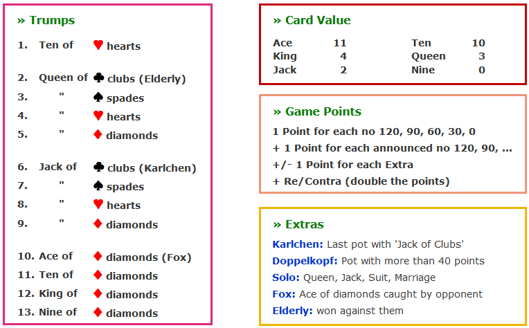 rules for skat card game